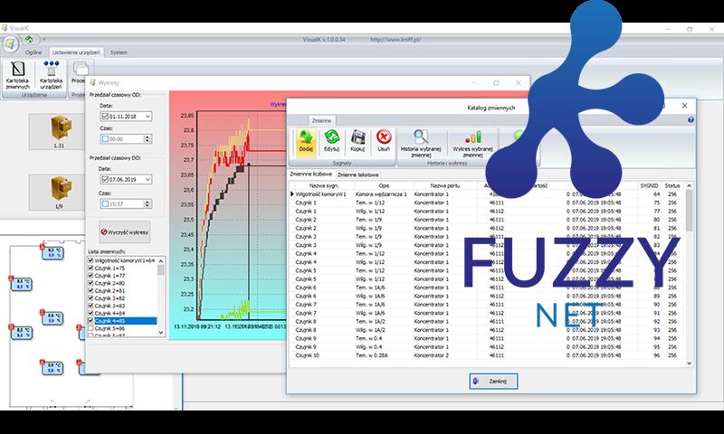 SYSTEM FuzzyNET.